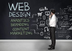 Web Design Minneapolis